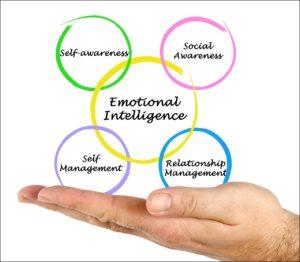 Emotional Intelligence benefitting organisations